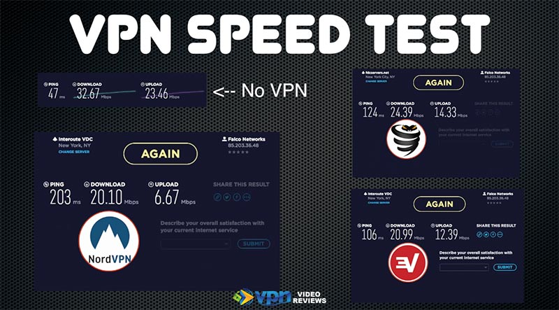 NordVPN speed test comparison