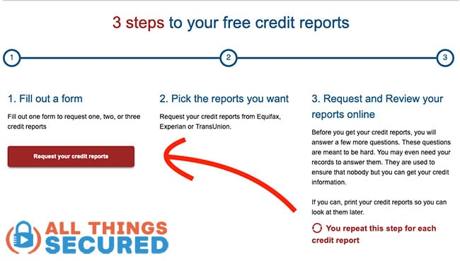 Apply for your free credit report on AnnualCreditReport.com