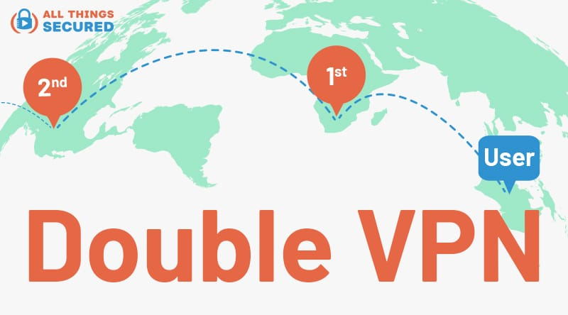 What is a double VPN or multihop VPN?