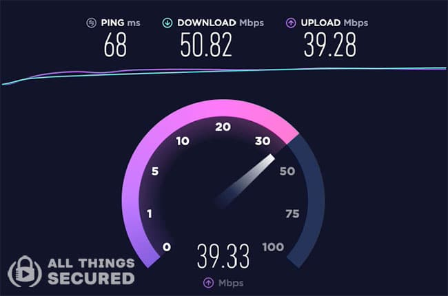 IPVanish server speed comparison