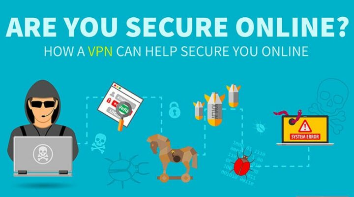 Are you Secure Online?