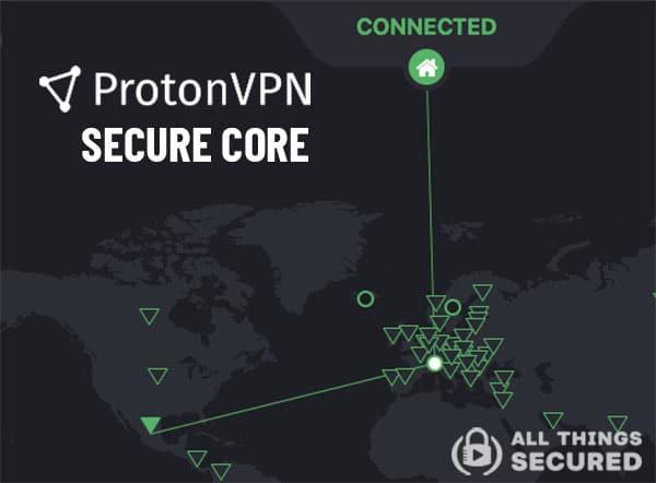 ProtonVPN Secure Core feature explained