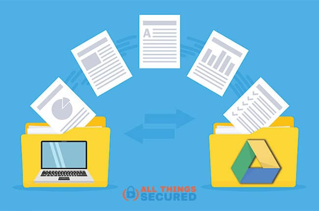 Files being uploaded and downloaded from Google Drive