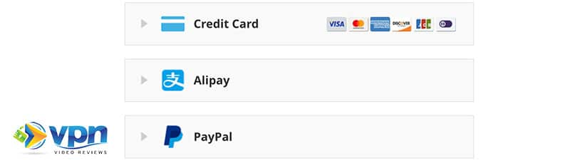 VyprVPN Payment Methods