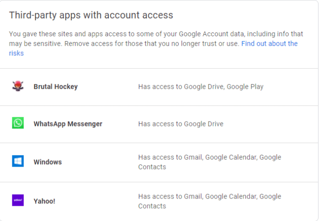 Third-party access to a Google account data